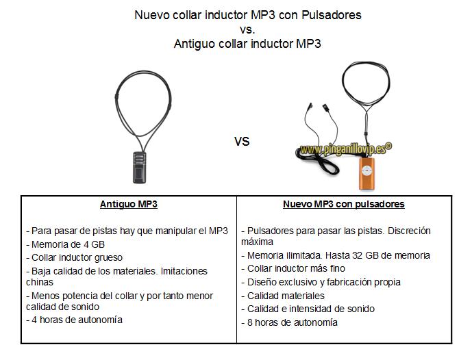 nuevo mp3 comparativa